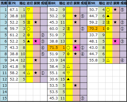f:id:onix-oniku:20210417142525p:plain