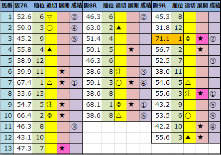 f:id:onix-oniku:20210417142933p:plain