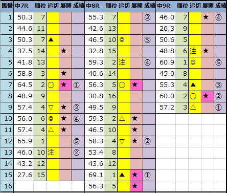 f:id:onix-oniku:20210417143531p:plain