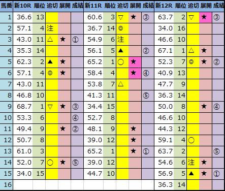 f:id:onix-oniku:20210417161145p:plain