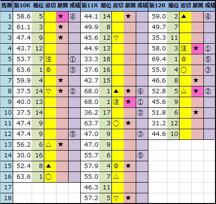 f:id:onix-oniku:20210417162547p:plain