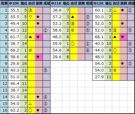 f:id:onix-oniku:20210417163805p:plain