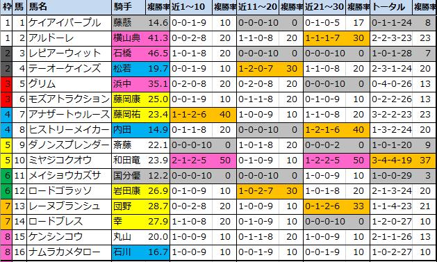f:id:onix-oniku:20210417171708p:plain