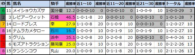f:id:onix-oniku:20210417172158p:plain