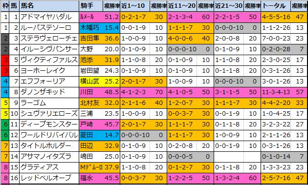 f:id:onix-oniku:20210417174410p:plain