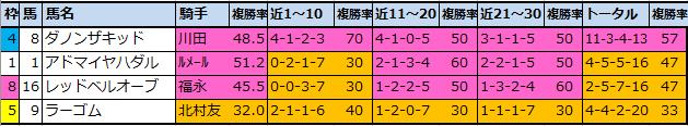 f:id:onix-oniku:20210417174509p:plain