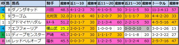 f:id:onix-oniku:20210417174541p:plain
