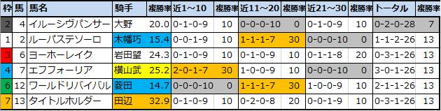f:id:onix-oniku:20210417174615p:plain