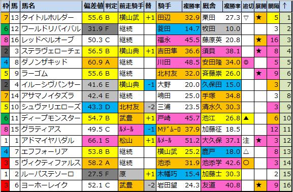 f:id:onix-oniku:20210417200637p:plain