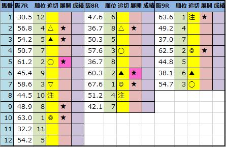 f:id:onix-oniku:20210417205915p:plain