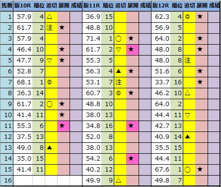 f:id:onix-oniku:20210417205943p:plain