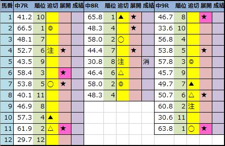 f:id:onix-oniku:20210417210138p:plain