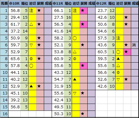 f:id:onix-oniku:20210417210232p:plain