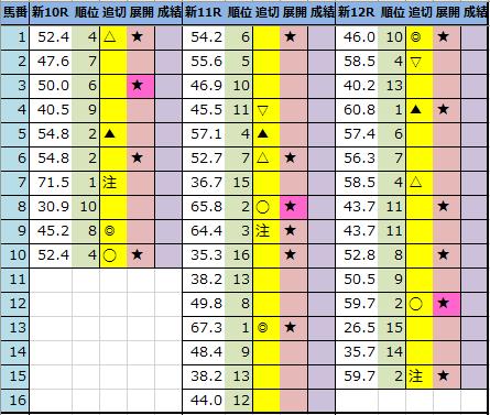 f:id:onix-oniku:20210417210325p:plain