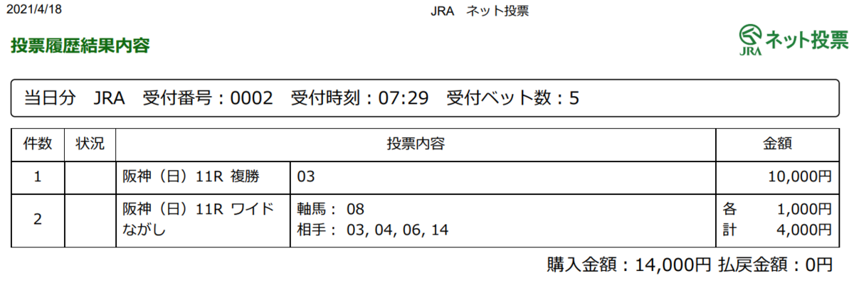 f:id:onix-oniku:20210418075426p:plain