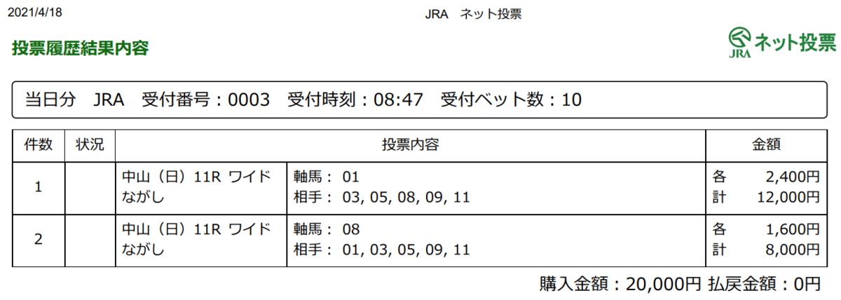 f:id:onix-oniku:20210418084914p:plain