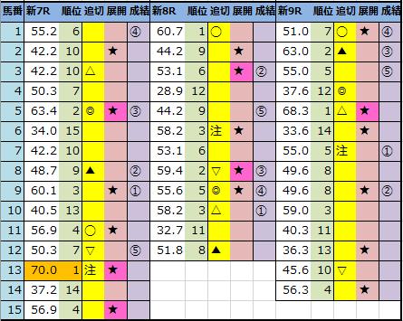 f:id:onix-oniku:20210418141338p:plain