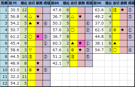 f:id:onix-oniku:20210418143059p:plain