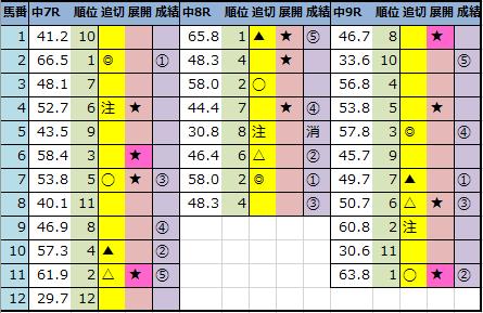 f:id:onix-oniku:20210418143431p:plain
