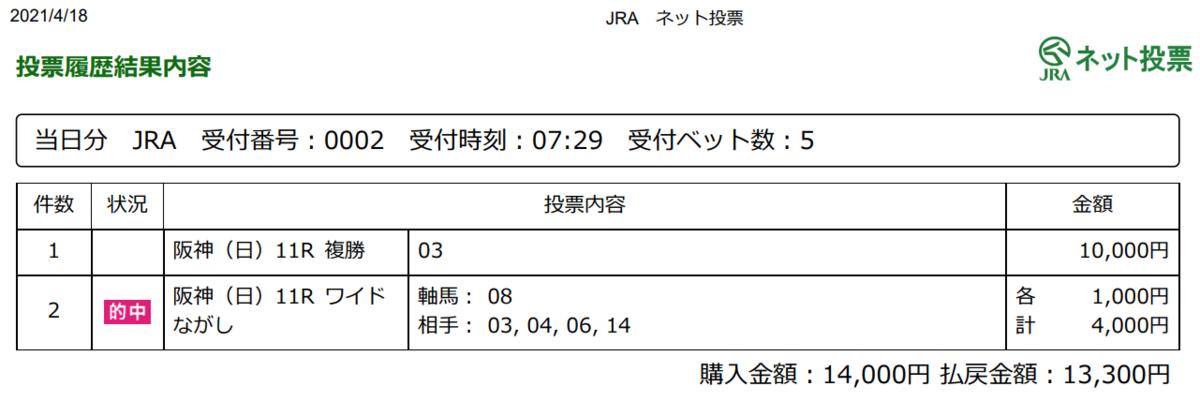 f:id:onix-oniku:20210418160234p:plain