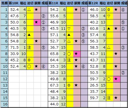 f:id:onix-oniku:20210418161523p:plain