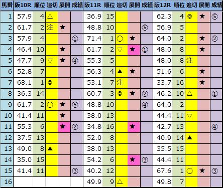 f:id:onix-oniku:20210418162404p:plain