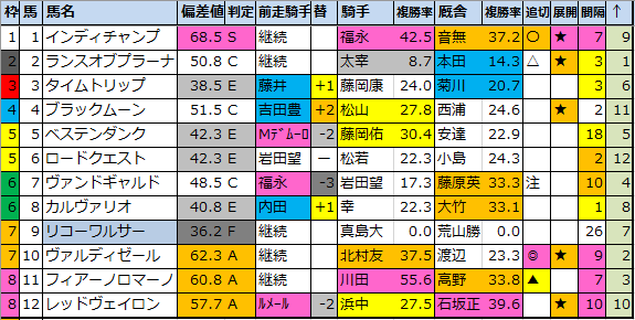 f:id:onix-oniku:20210423104800p:plain