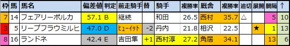 f:id:onix-oniku:20210423111938p:plain