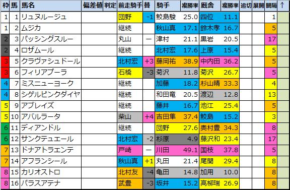 f:id:onix-oniku:20210423115458p:plain