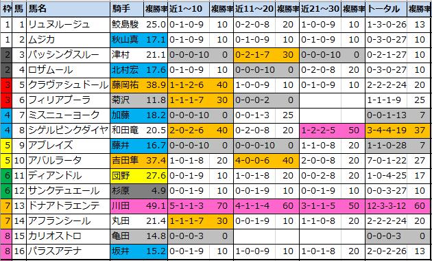 f:id:onix-oniku:20210423164757p:plain