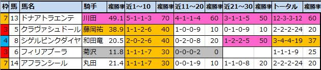 f:id:onix-oniku:20210423164907p:plain