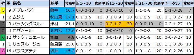 f:id:onix-oniku:20210423164932p:plain