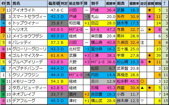 f:id:onix-oniku:20210423183553p:plain