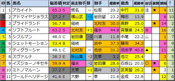 f:id:onix-oniku:20210423183750p:plain
