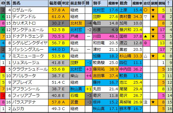 f:id:onix-oniku:20210423191346p:plain