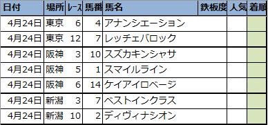 f:id:onix-oniku:20210423204426p:plain