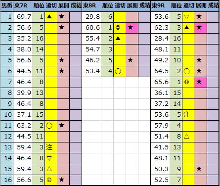 f:id:onix-oniku:20210423204555p:plain