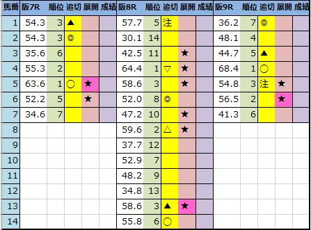f:id:onix-oniku:20210423204712p:plain