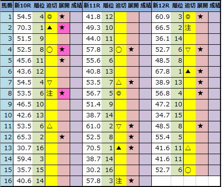f:id:onix-oniku:20210423204950p:plain