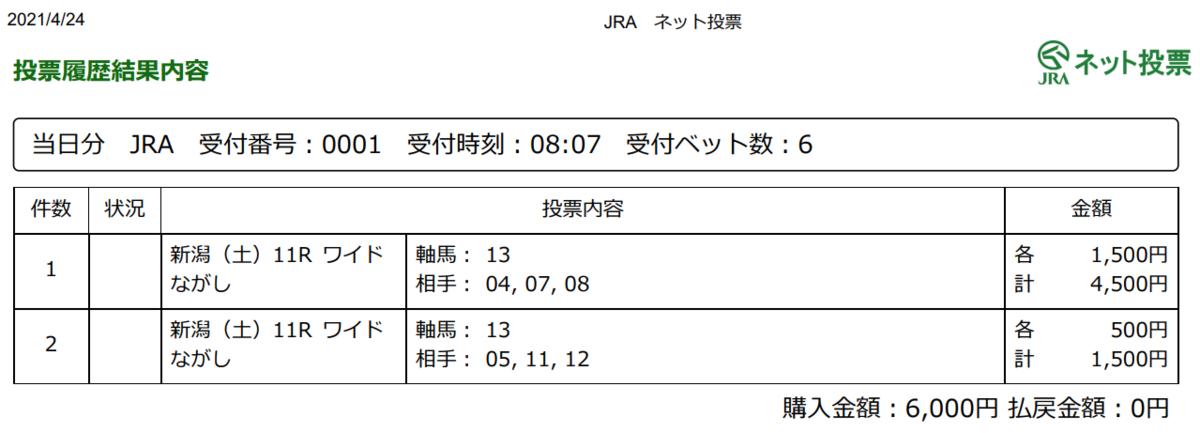 f:id:onix-oniku:20210424081003p:plain