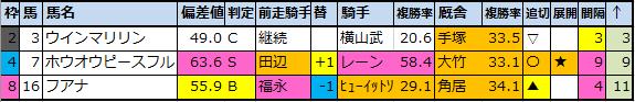 f:id:onix-oniku:20210424100929p:plain