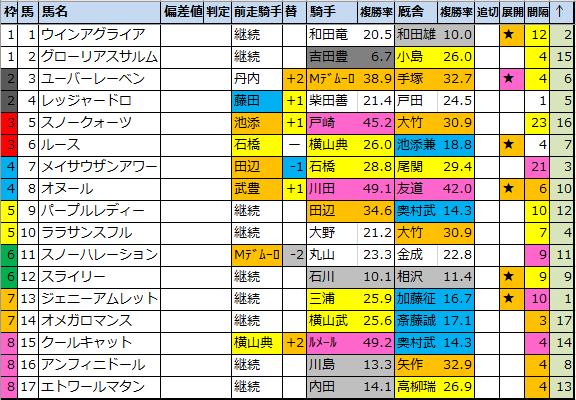 f:id:onix-oniku:20210424102210p:plain