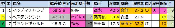 f:id:onix-oniku:20210424113644p:plain