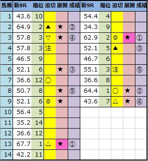 f:id:onix-oniku:20210424142829p:plain