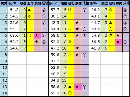f:id:onix-oniku:20210424143626p:plain