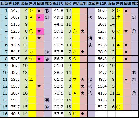 f:id:onix-oniku:20210424163343p:plain