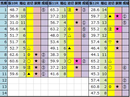f:id:onix-oniku:20210424163712p:plain