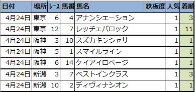 f:id:onix-oniku:20210424163943p:plain