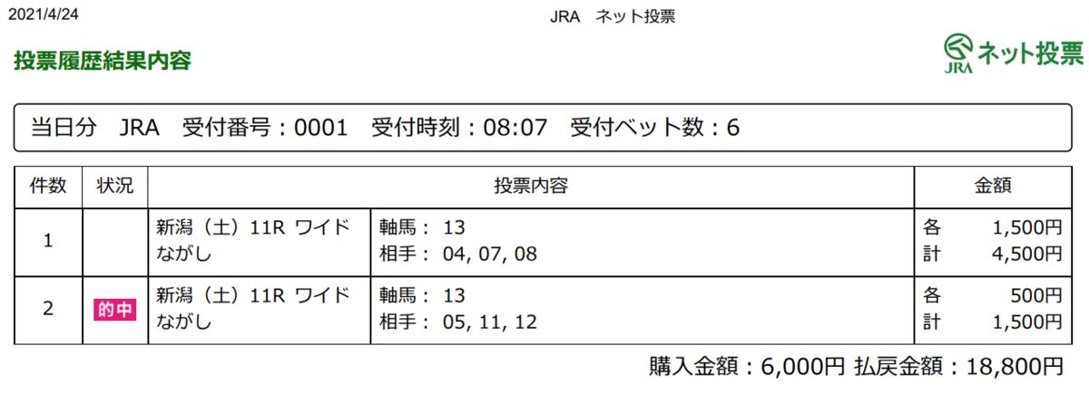 f:id:onix-oniku:20210424170029p:plain