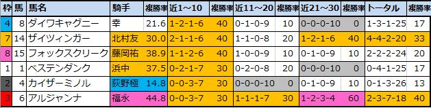 f:id:onix-oniku:20210424181435p:plain